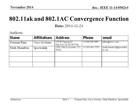 Doc.: IEEE 11-14/0562r4 November 2014 SubmissionSlide 1Norman Finn, Cisco Systems, Mark Hamilton, Spectralink 802.11ak and 802.1AC Convergence Function.