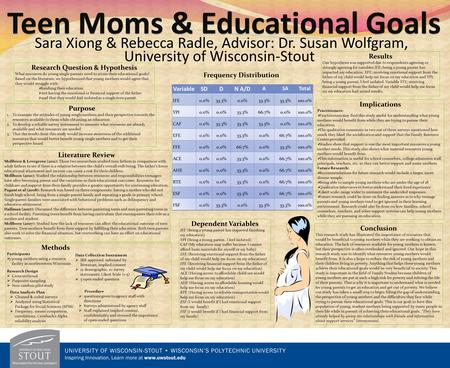 Sara Xiong & Rebecca Radle, Advisor: Dr. Susan Wolfgram, University of Wisconsin-Stout Research Question & Hypothesis What resources do young single parents.