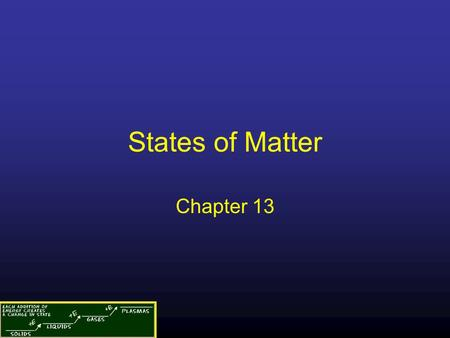 States of Matter Chapter 13. Intermolecular Forces Chapter 13-2.