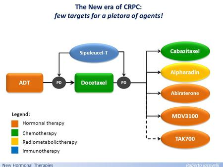 New Hormonal Therapies Roberto Iacovelli The New era of CRPC: few targets for a pletora of agents! ADT Docetaxel Abiraterone Cabazitaxel Alpharadin MDV3100.