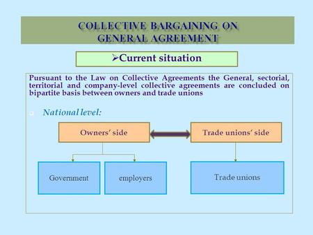 Pursuant to the Law on Collective Agreements the General, sectorial, territorial and company-level collective agreements are concluded on bipartite basis.