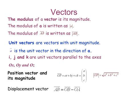 Vectors The modulus of a vector is its magnitude.