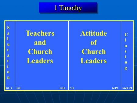 1 Timothy 1:33:164:11:1-26:20-21 Teachers and Church Leaders Attitude of Church Leaders SalutationSalutation 6:19 ClosingClosing.