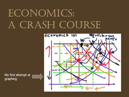 Economics: a crash course My first attempt at graphing.