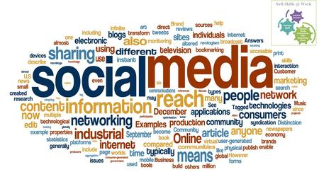 SOCIAL MEDIA ETHICS WHAT IS SOCIAL MEDIA? The Pros 1.Increased criminal prosecution 2.Social networking creates new social connections 3.Students are.
