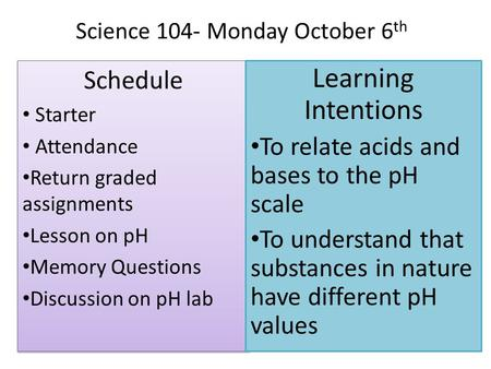 Science 104- Monday October 6 th Schedule Starter Attendance Return graded assignments Lesson on pH Memory Questions Discussion on pH lab Schedule Starter.