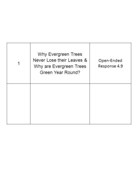1 Why Evergreen Trees Never Lose their Leaves & Why are Evergreen Trees Green Year Round? Open-Ended Response 4.9.