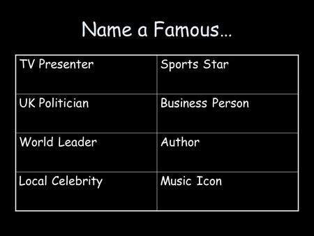 Name a Famous… TV PresenterSports Star UK PoliticianBusiness Person World LeaderAuthor Local CelebrityMusic Icon.