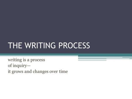 THE WRITING PROCESS writing is a process of inquiry— it grows and changes over time.