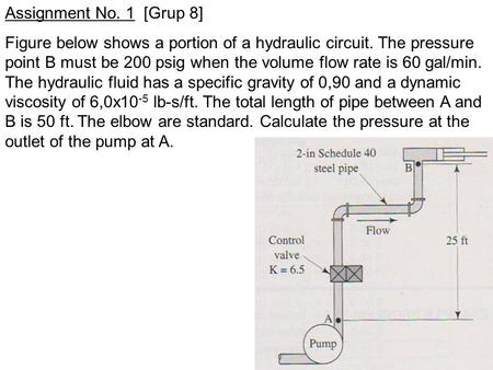 Assignment No. 1 [Grup 8] Figure below shows a portion of a hydraulic circuit. The pressure point B must be 200 psig when the volume flow rate is 60 gal/min.