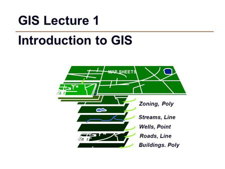 GIS Lecture 1 Introduction to GIS Buildings. Poly Streams, Line Wells, Point Roads, Line Zoning,Poly MAP SHEETS.