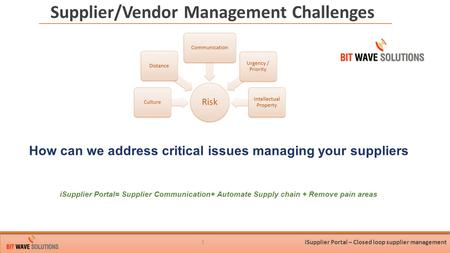 Supplier/Vendor Management Challenges iSupplier Portal – Closed loop supplier management 1 How can we address critical issues managing your suppliers iSupplier.