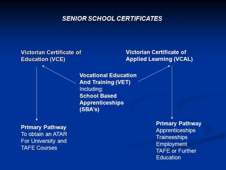 Victorian Certificate of Education (VCE) Victorian Certificate of Applied Learning (VCAL) Vocational Education And Training (VET) Including: School Based.