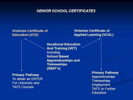 Victorian Certificate of Education (VCE)