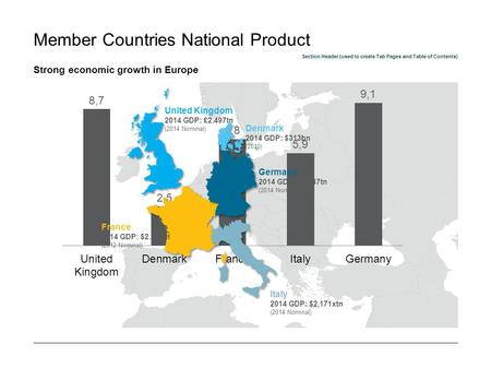 Section Header (used to create Tab Pages and Table of Contents) Member Countries National Product Strong economic growth in Europe United Kingdom 2014.