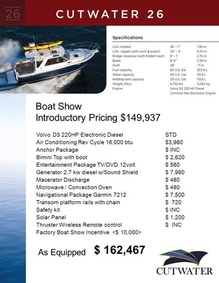 Boat Show Introductory Pricing $149,937 Volvo D3 220HP Electronic DieselSTD Air Conditioning Rev Cycle 16,000 btu$3,980 Anchor Package$ INC Bimini Top.