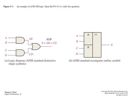 Figure 5–1 An example of AND-OR logic. Open file F05-01 to verify the operation. Thomas L. Floyd Digital Fundamentals, 9e Copyright ©2006 by Pearson Education,