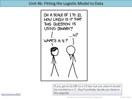 Unit 4b: Fitting the Logistic Model to Data © Andrew Ho, Harvard Graduate School of EducationUnit 4b – Slide 1