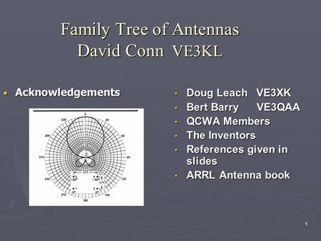 1 Family Tree of Antennas David Conn VE3KL Acknowledgements Acknowledgements Doug Leach VE3XK Doug Leach VE3XK Bert Barry VE3QAA Bert Barry VE3QAA QCWA.