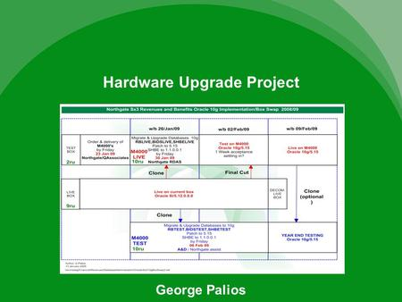 Hardware Upgrade Project George Palios. Contents Outlines the activities undertaken to upgrade the hardware for the Revenues, Benefits and NNDR Systems.