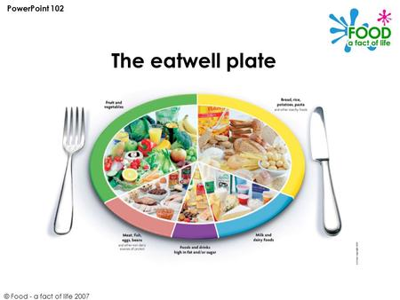 PowerPoint 102 The eatwell plate © Food - a fact of life 2007.