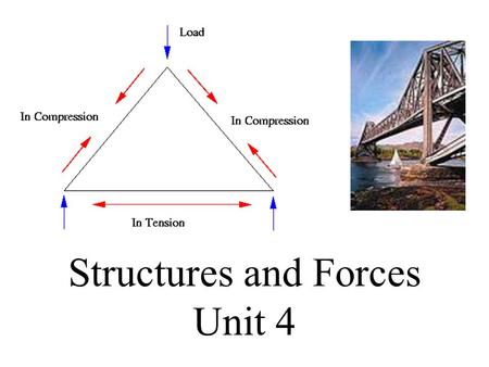 Structures and Forces Unit 4