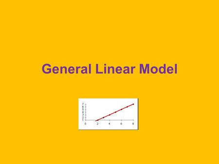 General Linear Model. Instructional Materials  MultReg.htmhttp://core.ecu.edu/psyc/wuenschk/PP/PP- MultReg.htm.