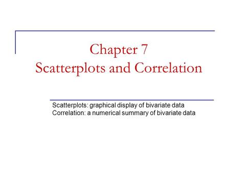 Chapter 7 Scatterplots and Correlation Scatterplots: graphical display of bivariate data Correlation: a numerical summary of bivariate data.