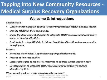 Welcome & Introductions Session Goals Understand the Medical Surplus Recover Organization(MSRO) business model. Identify MSROs in their community. Shape.