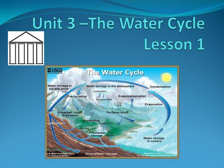 Unit 3 –The Water Cycle Lesson 1