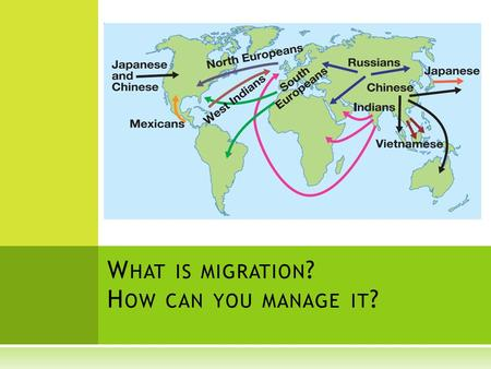 W HAT IS MIGRATION ? H OW CAN YOU MANAGE IT ?. Connector Define these words: Migration Immigration Emigration.