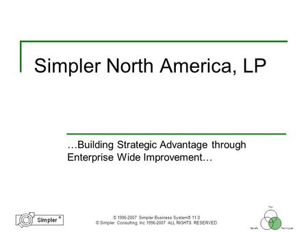 …Building Strategic Advantage through Enterprise Wide Improvement… © 1996-2007 Simpler Business System® 11.0 © Simpler Consulting, Inc 1996-2007 ALL RIGHTS.