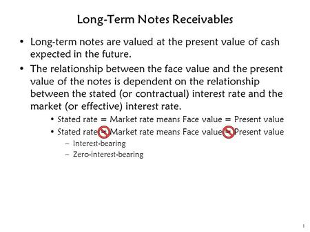 1 Long-Term Notes Receivables Long-term notes are valued at the present value of cash expected in the future. The relationship between the face value and.