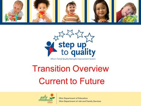 Transition Overview Current to Future. Welcome Goal – The purpose of this session is to share information with currently rated programs about the revisions.
