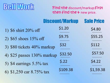 Bell Work Discount/Markup Sale Price $6 shirt 20% off _______ _______