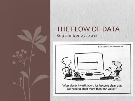 September 27, 2012 THE FLOW OF DATA. The Flow of Data Data sources Data streams Databases Data repositories Data warehouses.