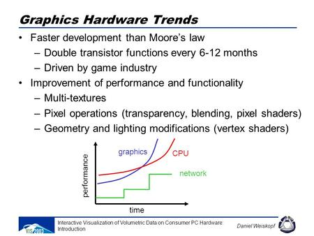 Interactive Visualization of Volumetric Data on Consumer PC Hardware: Introduction Daniel Weiskopf Graphics Hardware Trends Faster development than Moore's.
