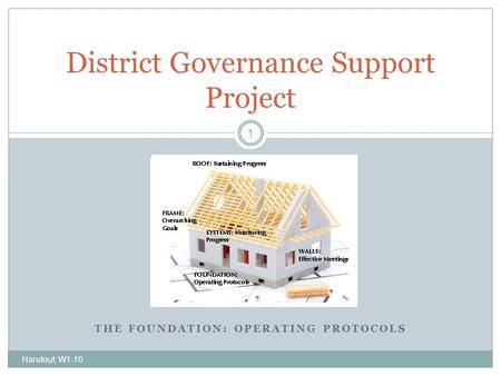 THE FOUNDATION: OPERATING PROTOCOLS District Governance Support Project Handout: W1-10 1.