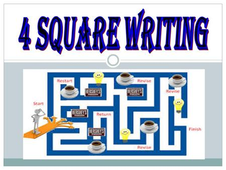 Identify the benefits of the four square writing method. Practice the steps of planning a paragraph or a 5 paragraph essay using the 4 Square method.