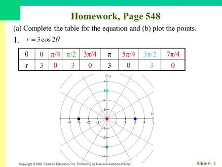 Copyright © 2007 Pearson Education, Inc. Publishing as Pearson Addison-Wesley Slide 6- 1 Homework, Page 548 (a) Complete the table for the equation and.