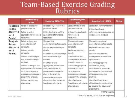 Team-Based Exercise Grading Rubrics