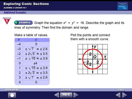 Graph the equation x 2 + y 2 = 16. Describe the graph and its lines of symmetry. Then find the domain and range. ALGEBRA 2 LESSON 10-1 Exploring Conic.