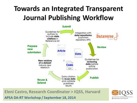 Towards an Integrated Transparent Journal Publishing Workflow
