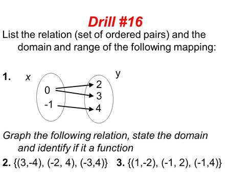 Drill #16 List the relation (set of ordered pairs) and the domain and range of the following mapping: 1. Graph the following relation, state the domain.