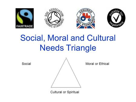 Social, Moral and Cultural Needs Triangle Social Moral or Ethical Cultural or Spiritual.