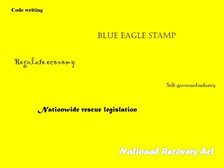 Code writing Blue Eagle Stamp Regulate economy Self-governed industry Nationwide rescue legislation.