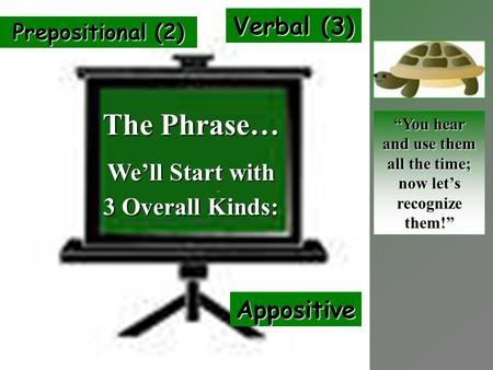 """You hear and use them all the time; now let's recognize them!"" The Phrase… We'll Start with 3 Overall Kinds: Verbal (3) Appositive Prepositional (2)"