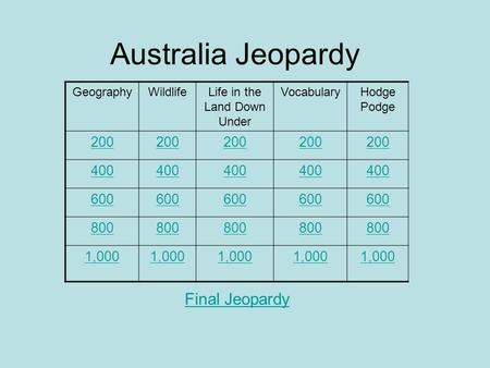 Australia Jeopardy GeographyWildlifeLife in the Land Down Under VocabularyHodge Podge 200 400 600 800 1,000 Final Jeopardy.