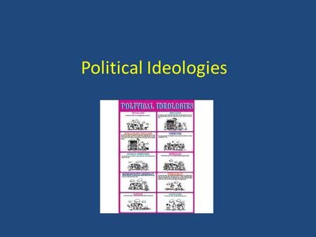 Political Ideologies With COWS. Anarchy Absence of any form of political authority. Examples: Occupy Wall Street.