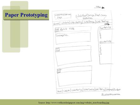 Paper Prototyping Source: